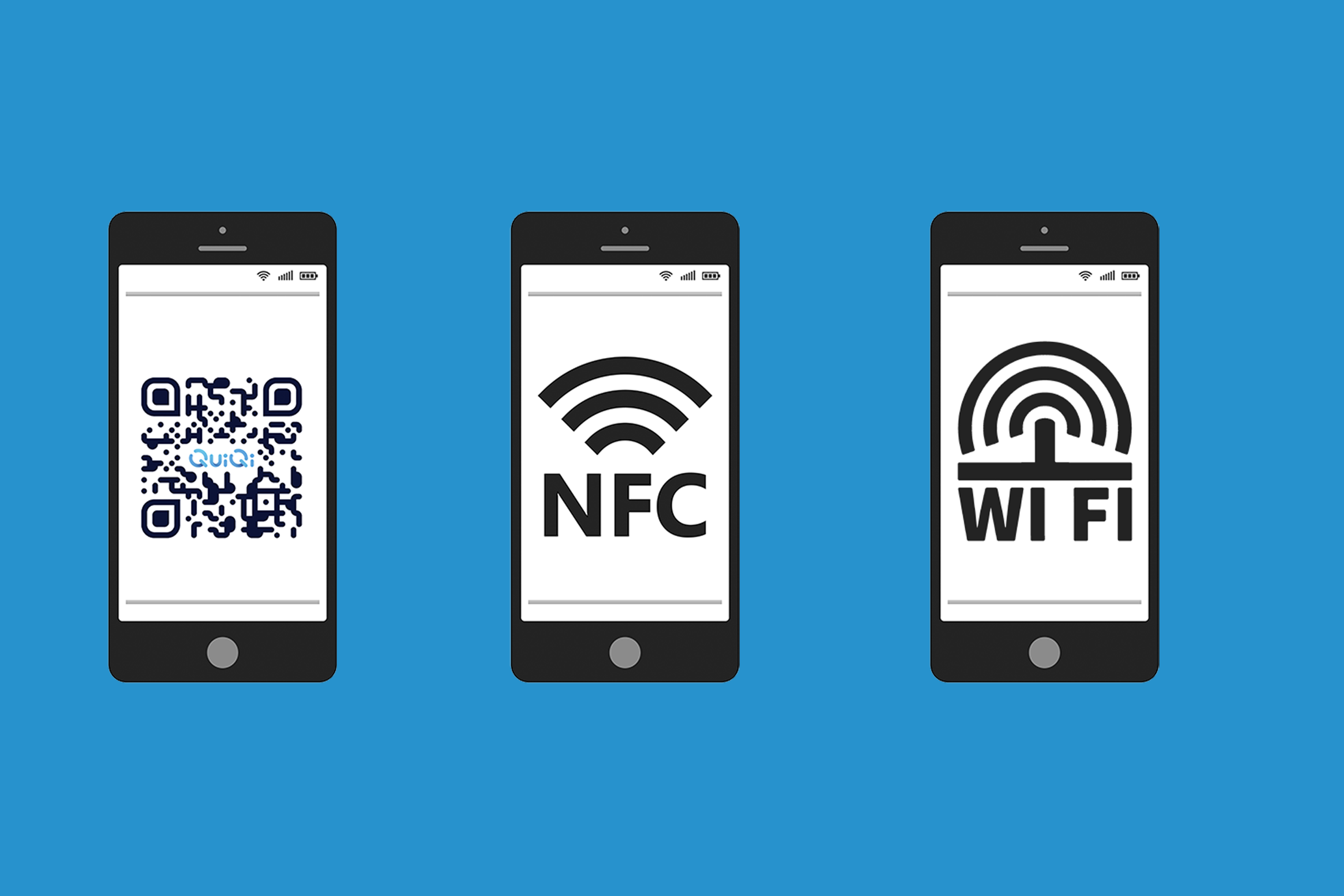 3 mobile phones showing QR code, NFC, and WIFI symbols